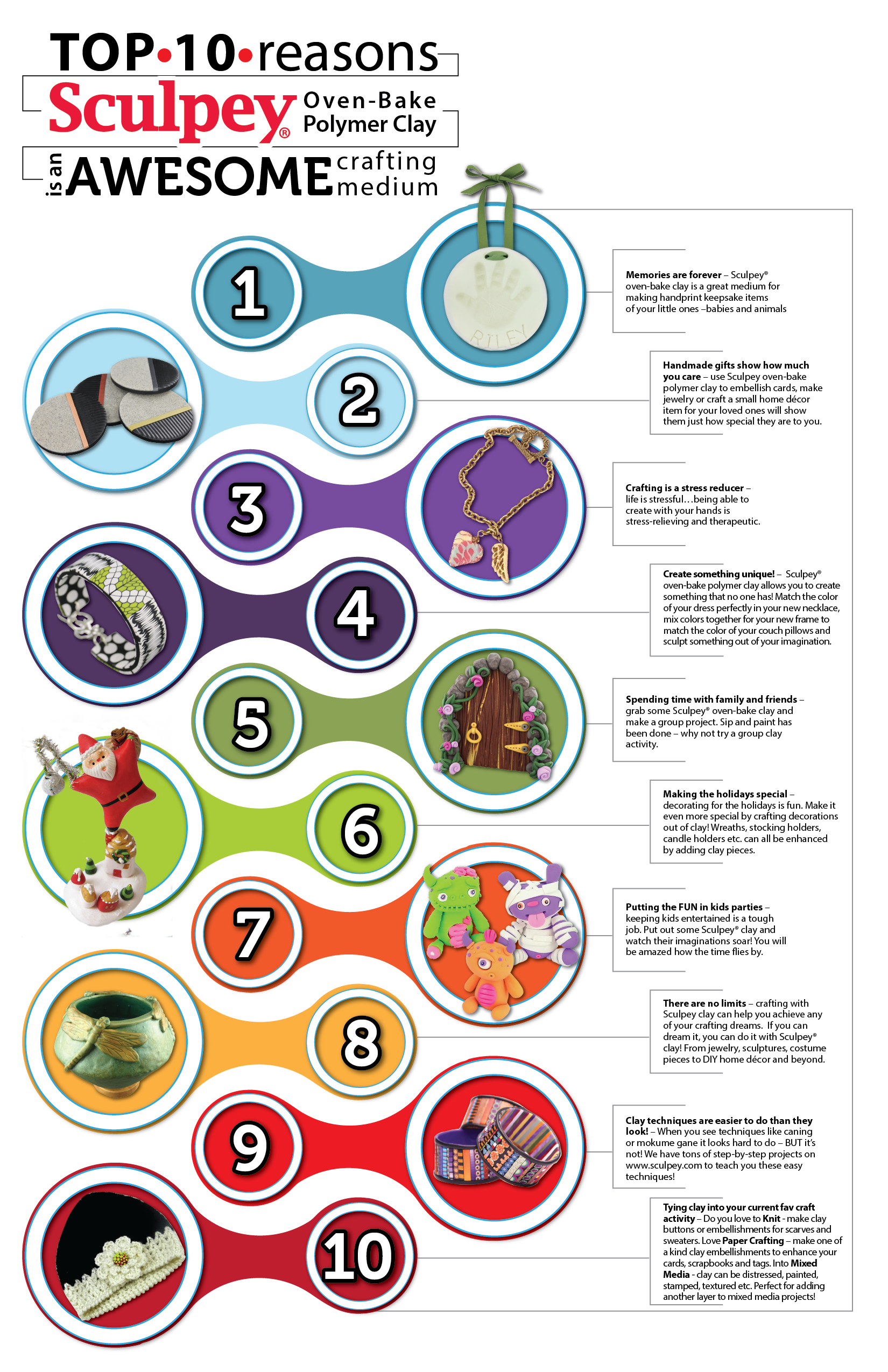 Inforgraphics Polyform Products Ftp